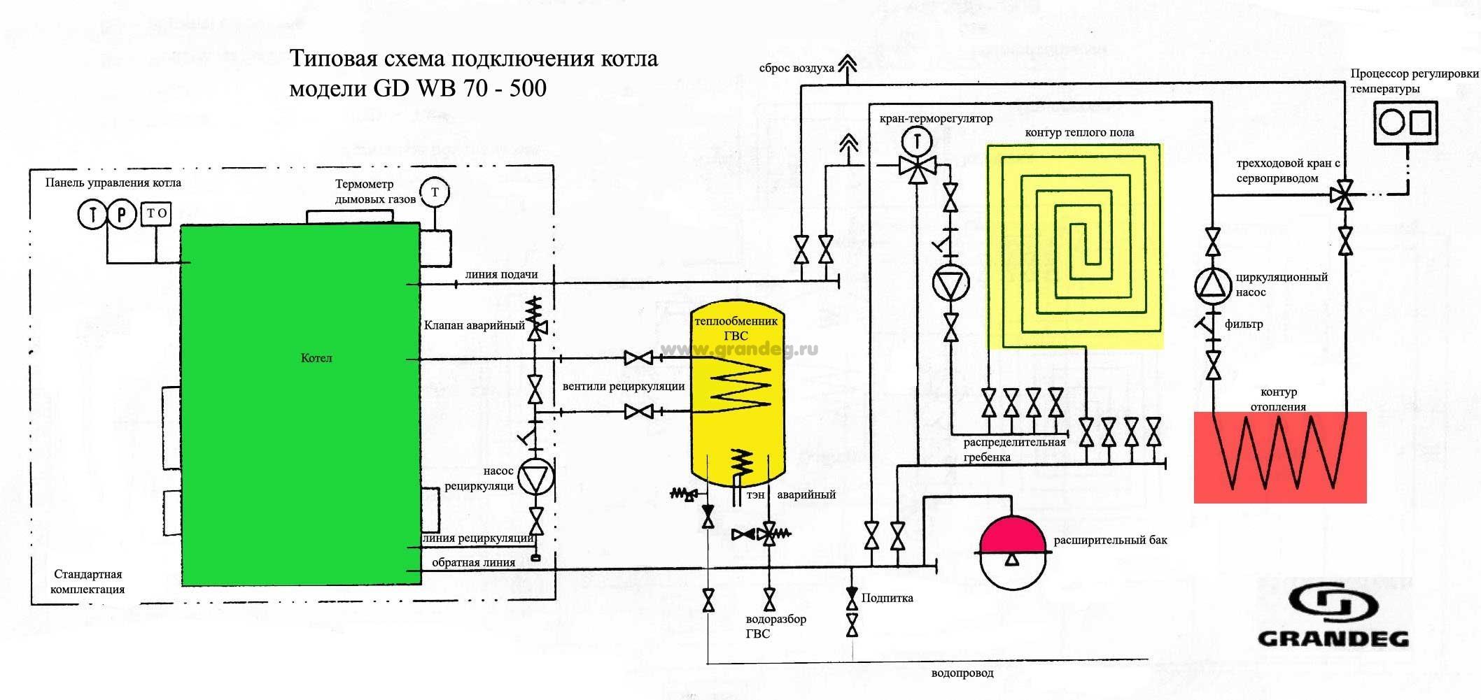 для увеличения кликните по картинке).  Типовая схема подключения котла.  70-500 кВт.